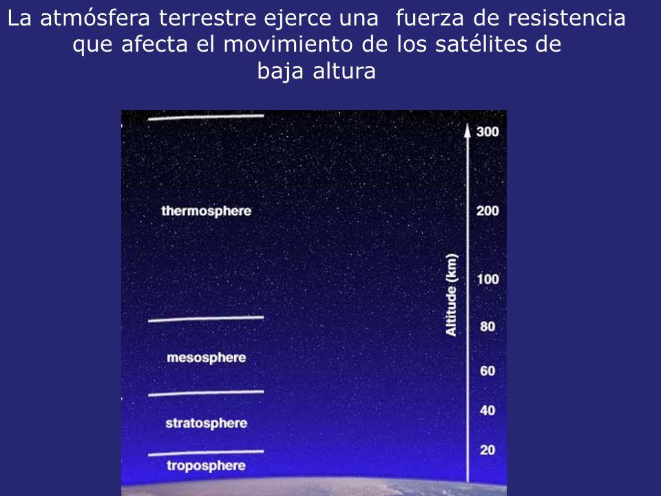 La atmósfera terrestre ejerce una fuerza de resistencia que afecta el movimiento de los satélites de