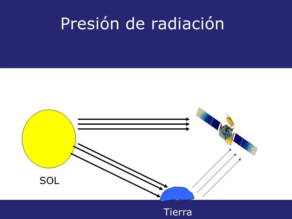 Presión de radiación SOL Tierra