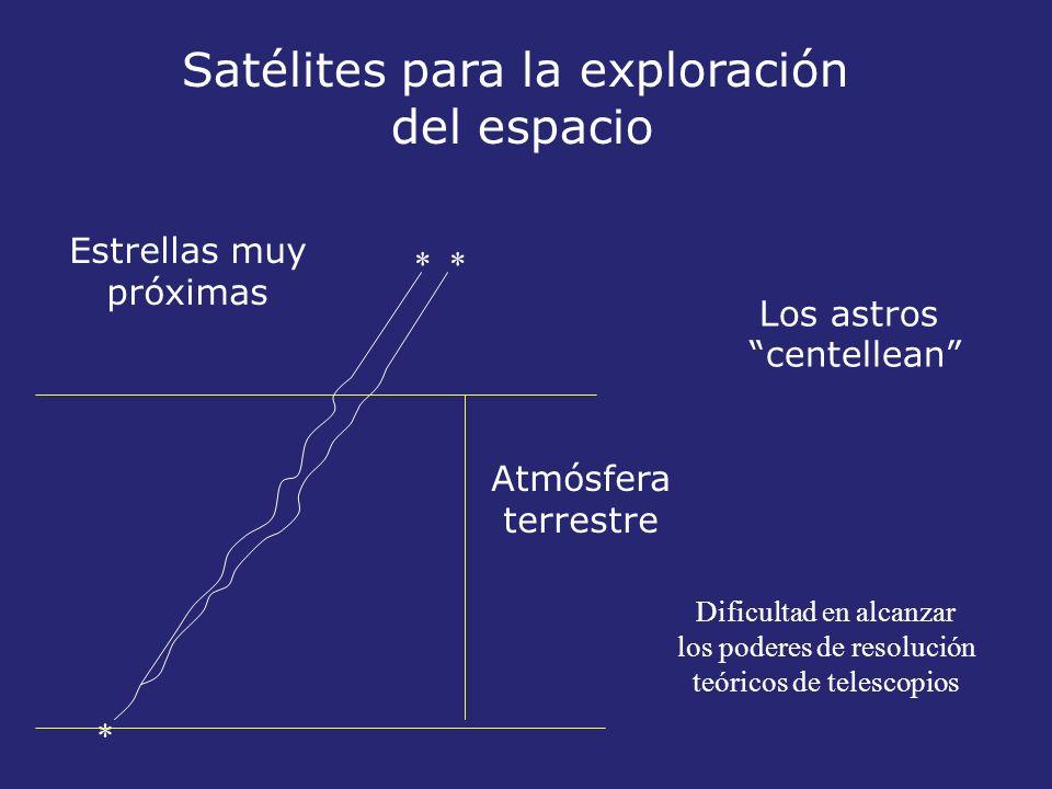 Satélites para la exploración del espacio
