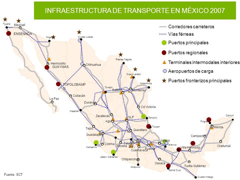 INFRAESTRUCTURA DE TRANSPORTE EN MÉXICO 2007