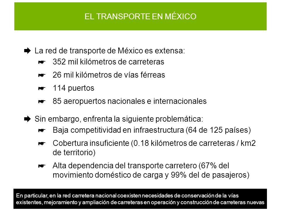 EL TRANSPORTE EN MÉXICO