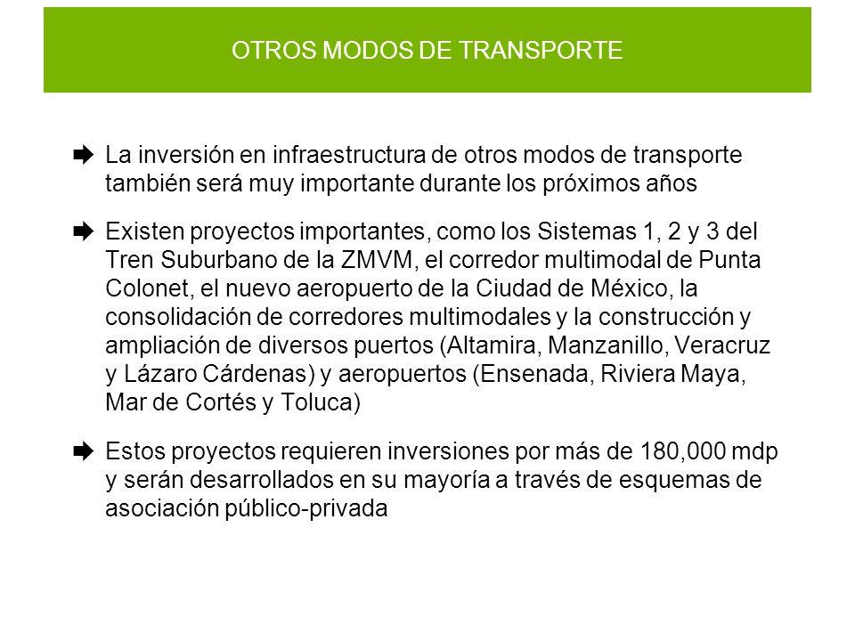 OTROS MODOS DE TRANSPORTE