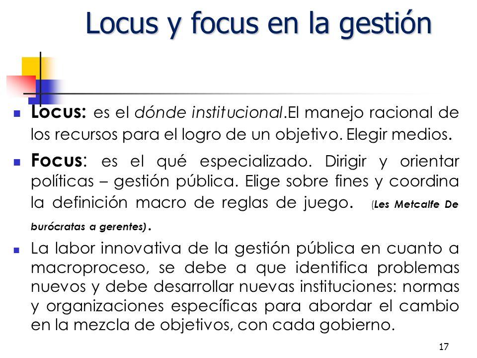 Locus y focus en la gestión