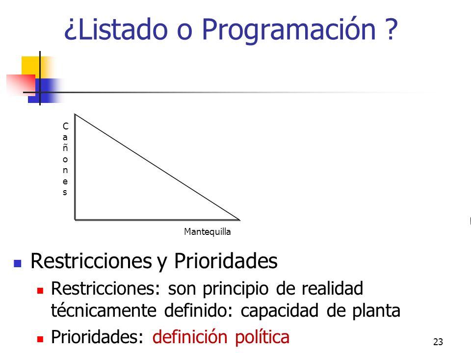 ¿Listado o Programación