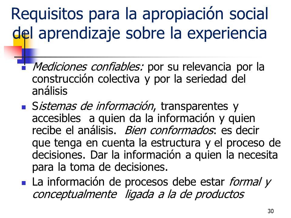 Requisitos para la apropiación social del aprendizaje sobre la experiencia
