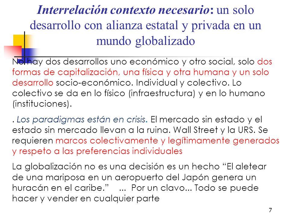 Interrelación contexto necesario: un solo desarrollo con alianza estatal y privada en un mundo globalizado