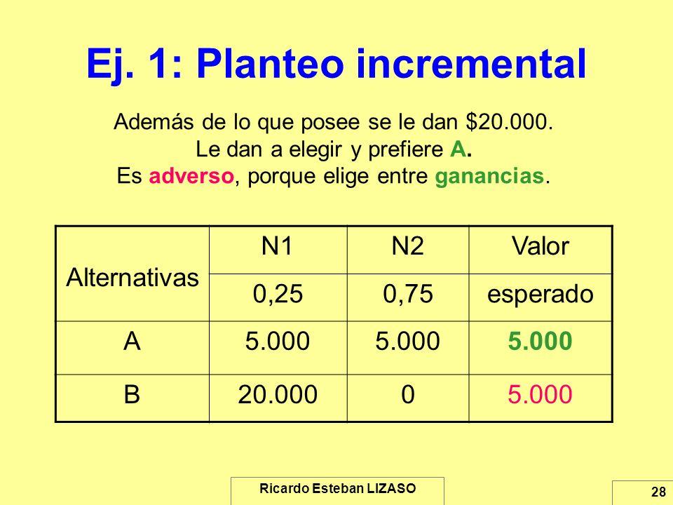 Ej. 1: Planteo incremental