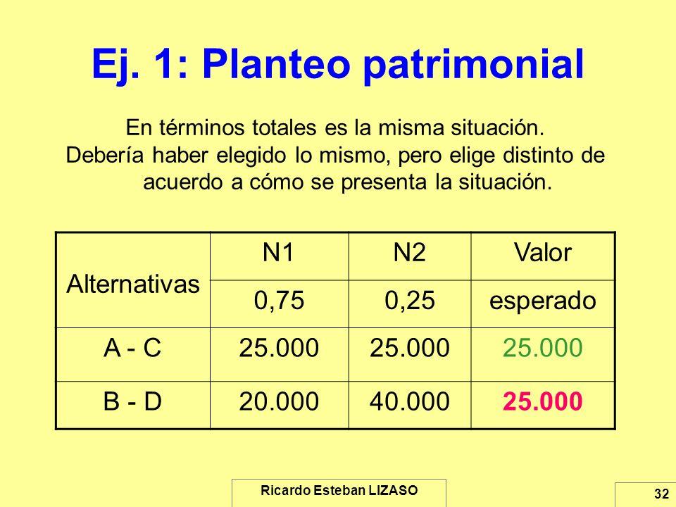 Ej. 1: Planteo patrimonial