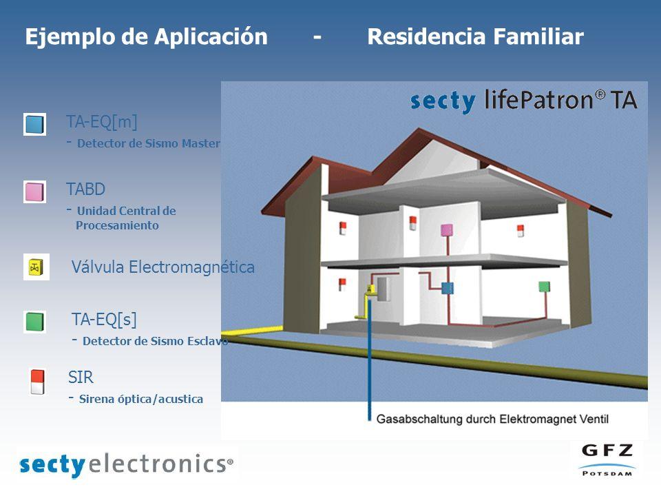 Ejemplo de Aplicación - Residencia Familiar