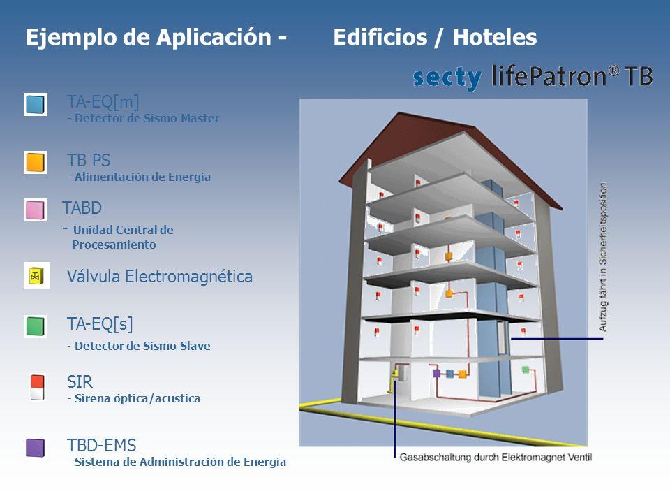 Ejemplo de Aplicación - Edificios / Hoteles