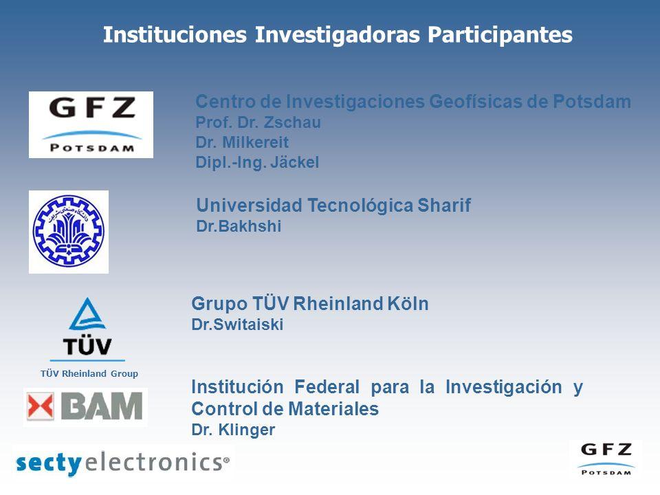 Instituciones Investigadoras Participantes