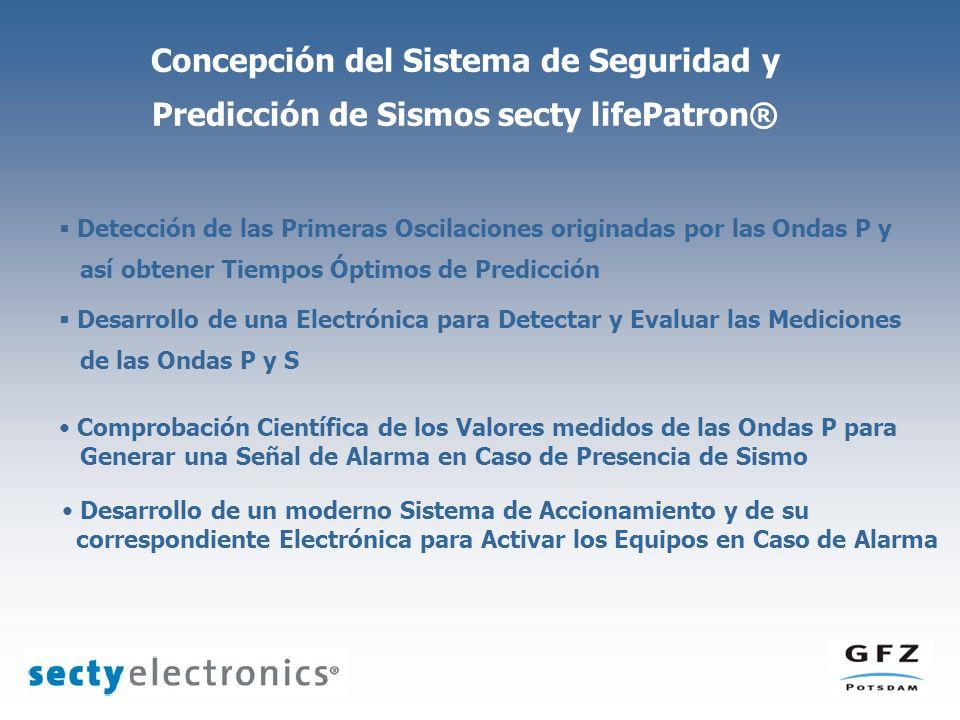 Concepción del Sistema de Seguridad y Predicción de Sismos secty lifePatron®