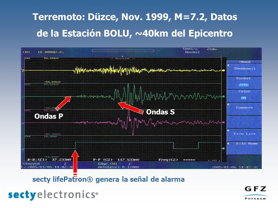 Terremoto: Düzce, Nov. 1999, M=7.2, Datos
