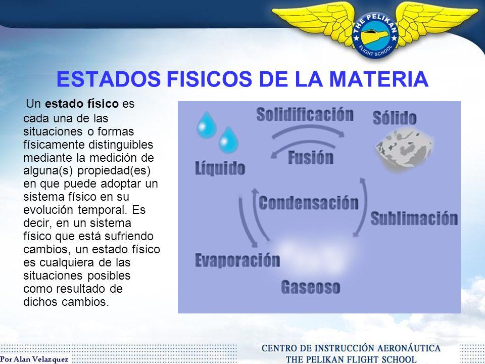 ESTADOS FISICOS DE LA MATERIA