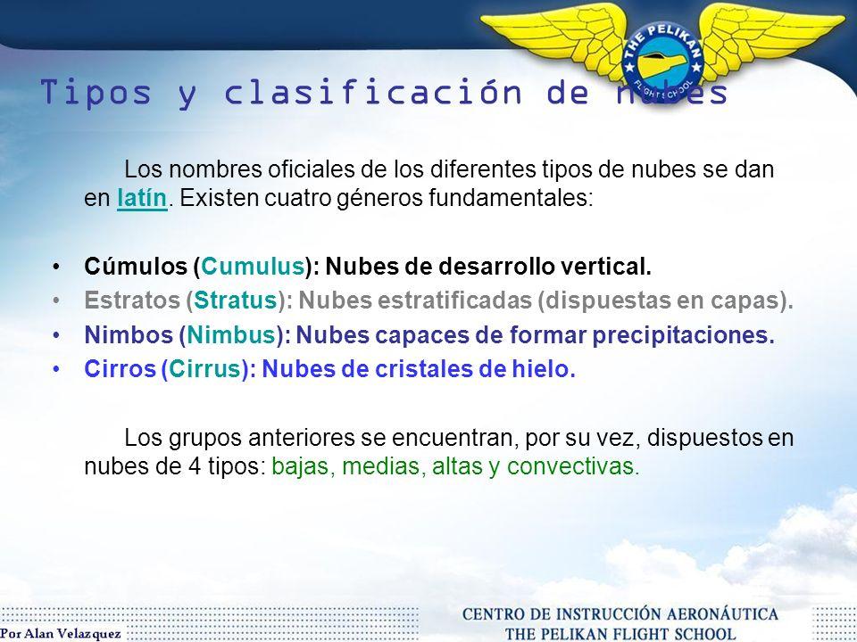 Tipos y clasificación de nubes