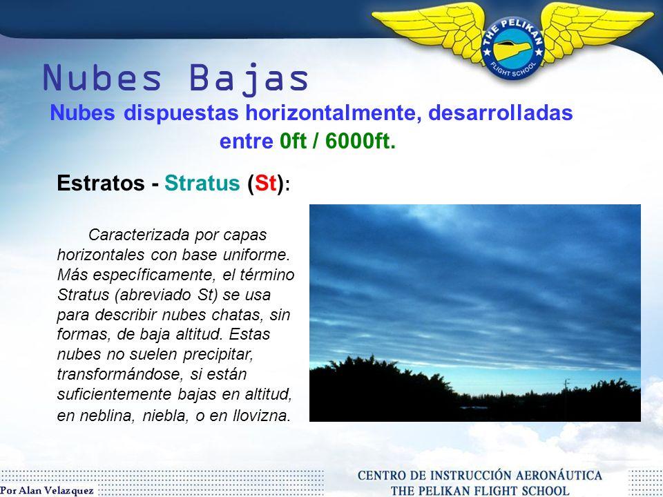 Nubes dispuestas horizontalmente, desarrolladas entre 0ft / 6000ft.