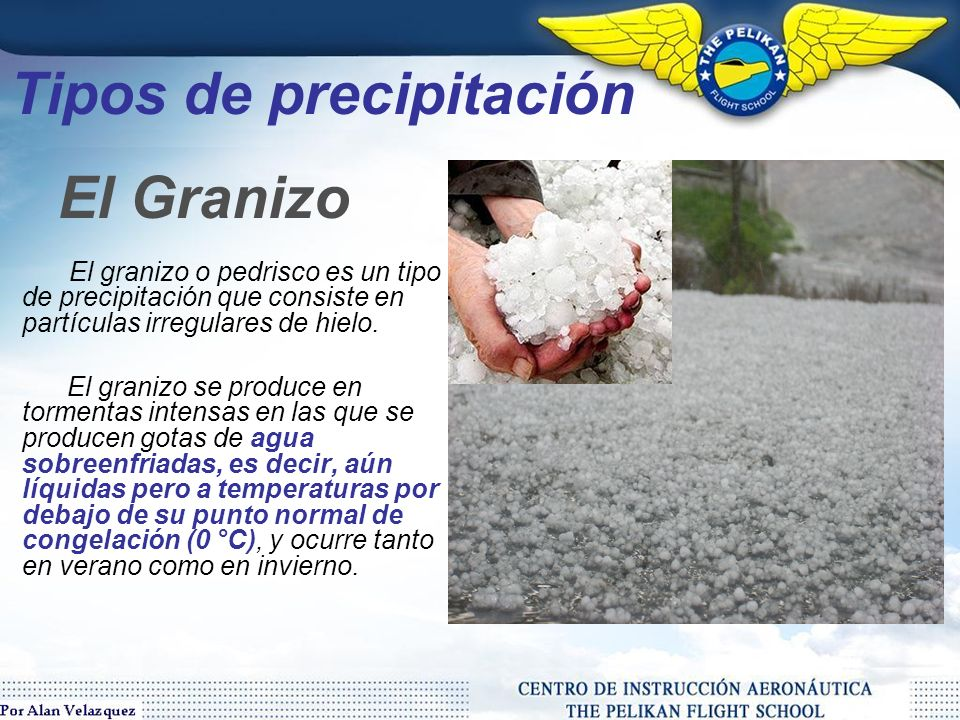 Tipos de precipitación