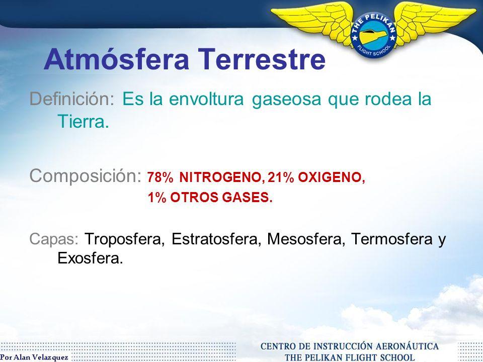 Atmósfera Terrestre Definición: Es la envoltura gaseosa que rodea la Tierra. Composición::78% NITROGENO, 21% OXIGENO,