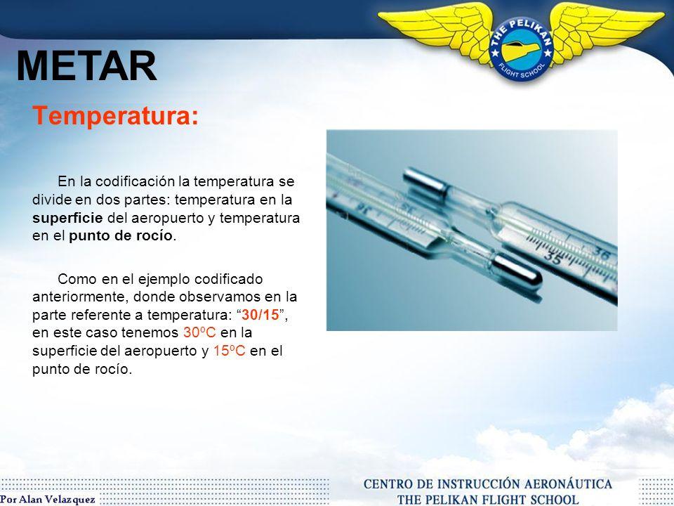 METAR Temperatura: