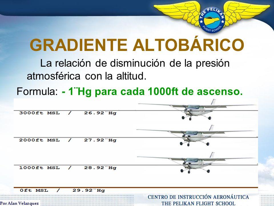 GRADIENTE ALTOBÁRICO La relación de disminución de la presión atmosférica con la altitud.