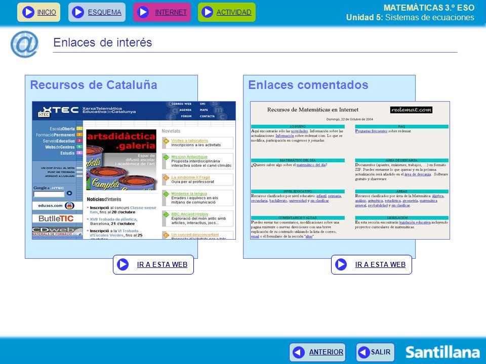 Enlaces de interés Recursos de Cataluña Enlaces comentados