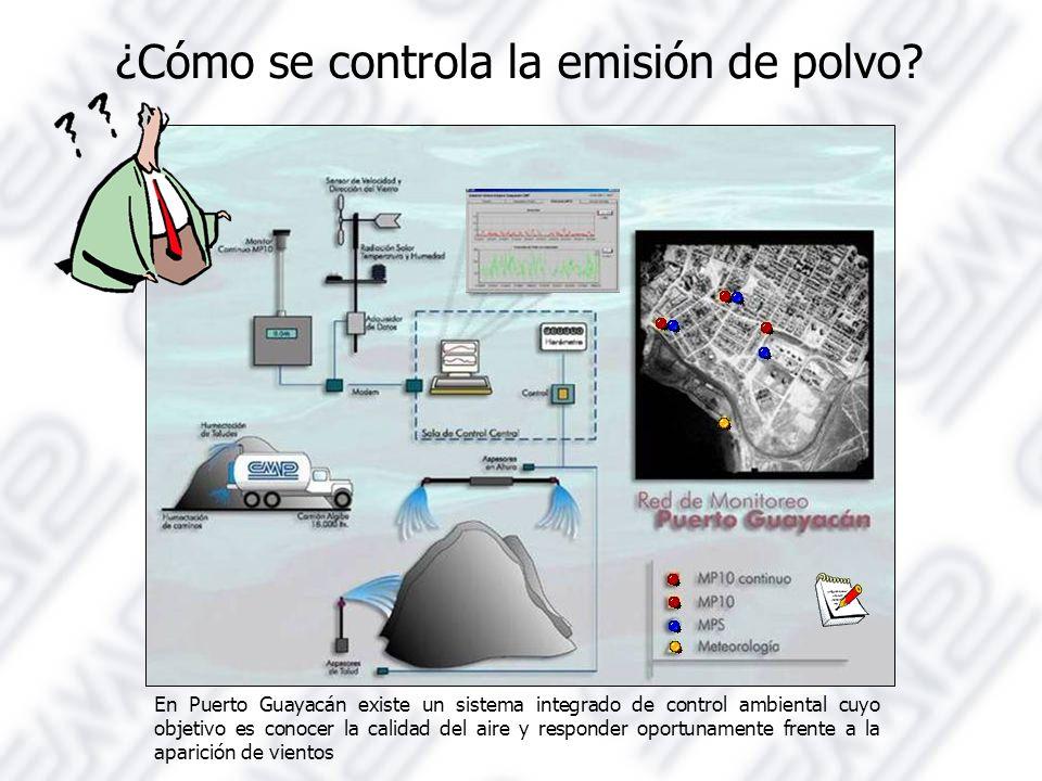 ¿Cómo se controla la emisión de polvo
