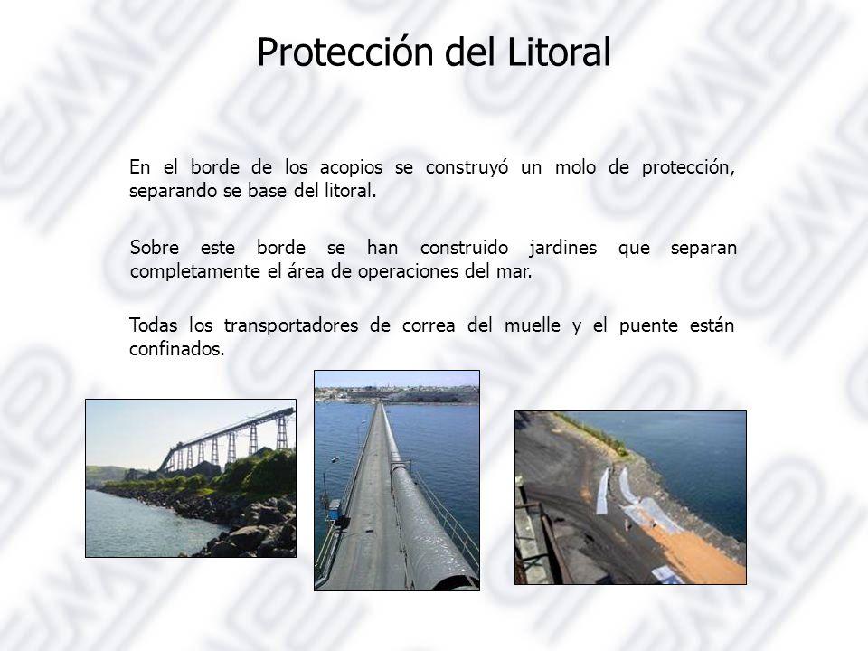 Protección del Litoral