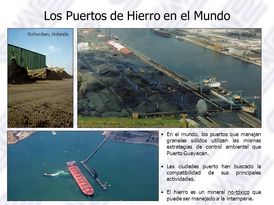 Los Puertos de Hierro en el Mundo
