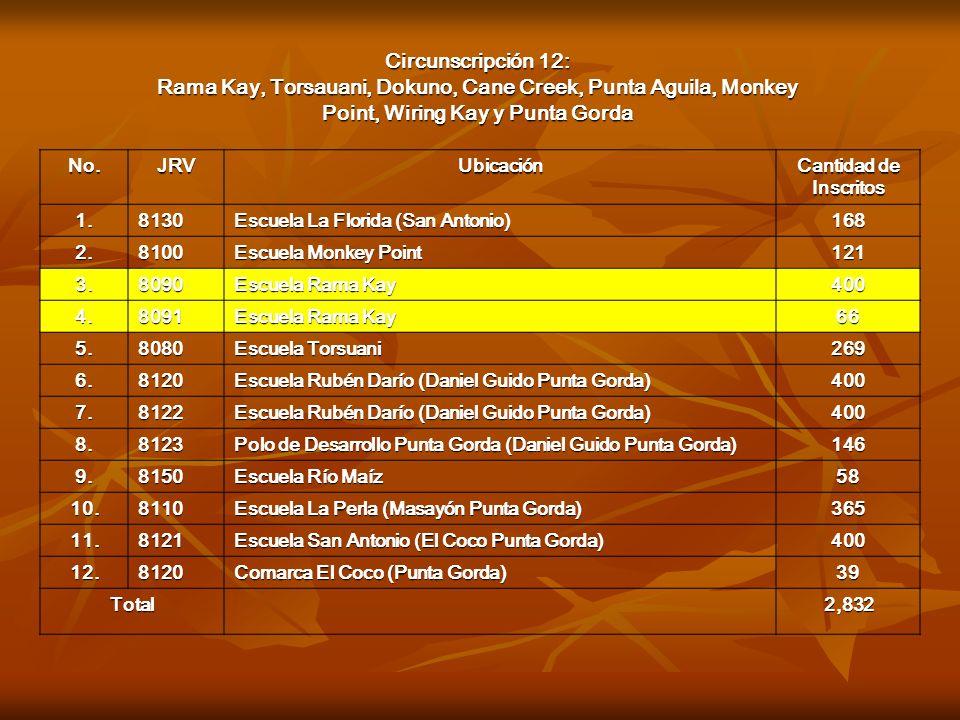 Circunscripción 12: Rama Kay, Torsauani, Dokuno, Cane Creek, Punta Aguila, Monkey Point, Wiring Kay y Punta Gorda.