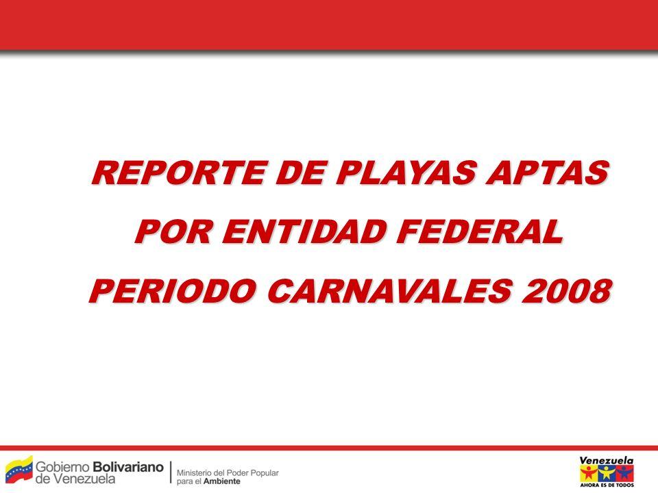REPORTE DE PLAYAS APTAS POR ENTIDAD FEDERAL PERIODO CARNAVALES 2008