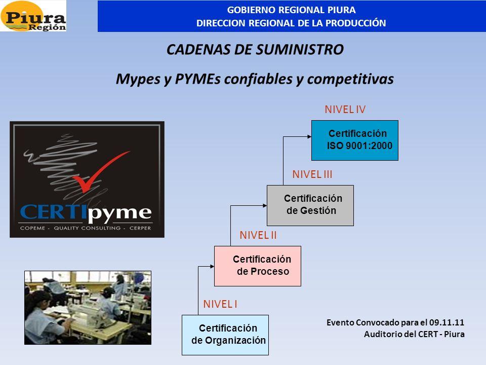 CADENAS DE SUMINISTRO Mypes y PYMEs confiables y competitivas