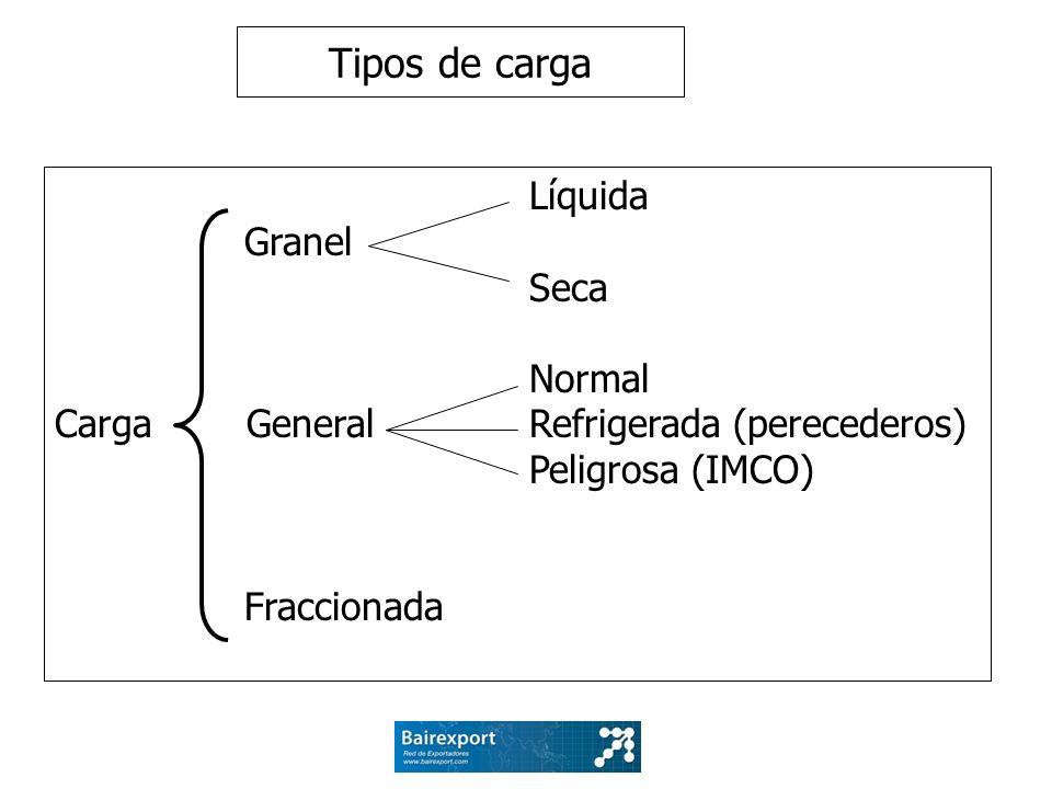 Tipos de carga Líquida Granel Seca Normal