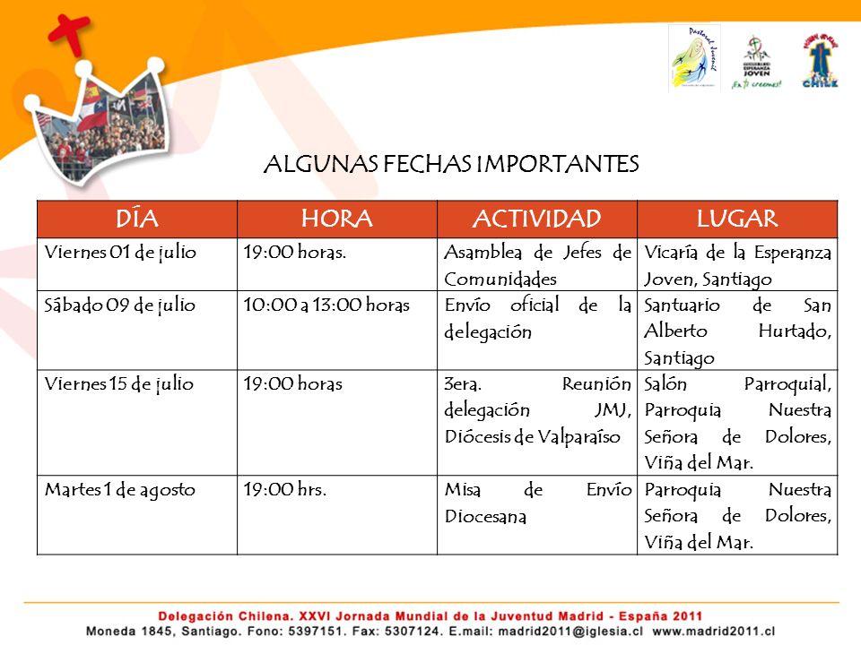 ALGUNAS FECHAS IMPORTANTES