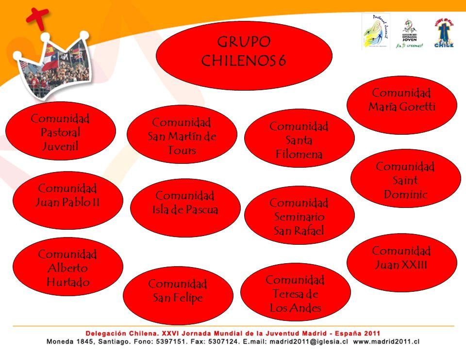 GRUPO CHILENOS 6 Comunidad María Goretti Comunidad Comunidad