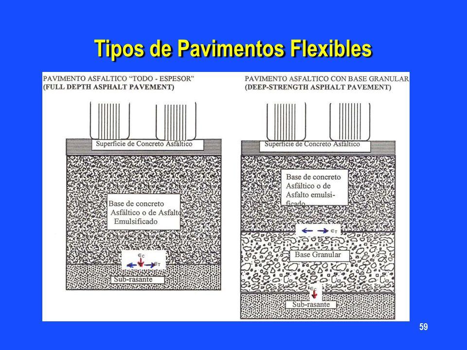 Tipos de pavimentos tipos de pavimentos with tipos de - Tipos de pavimentos ...