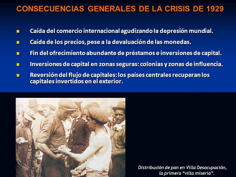 CONSECUENCIAS GENERALES DE LA CRISIS DE 1929