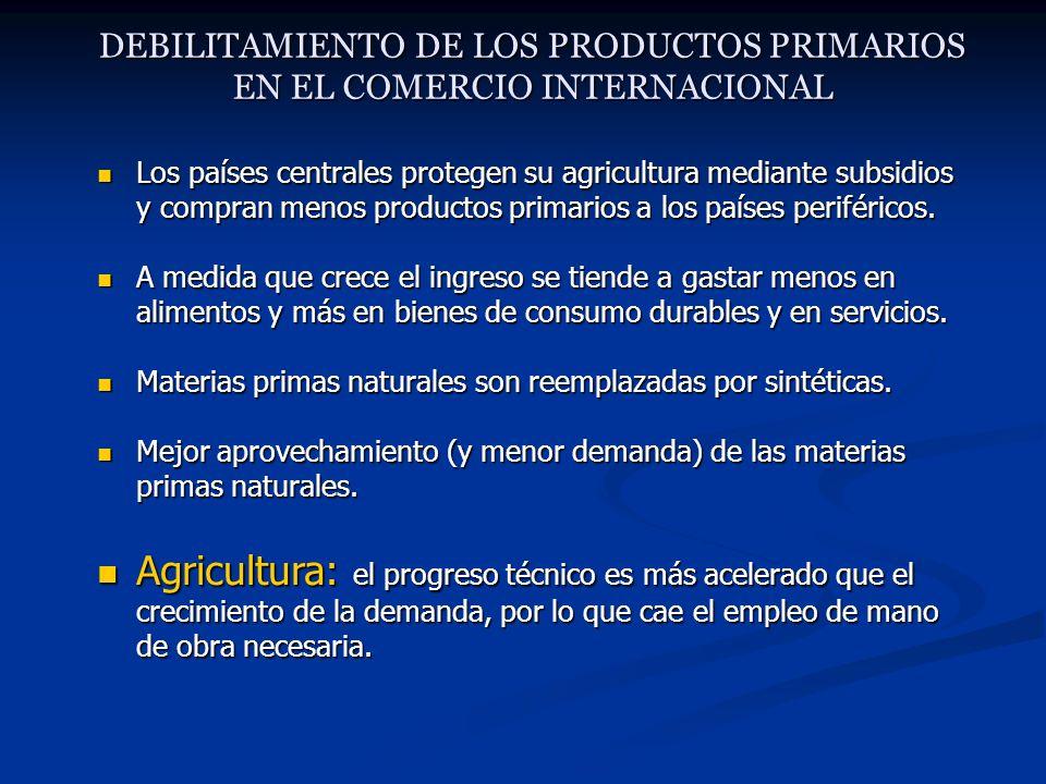 DEBILITAMIENTO DE LOS PRODUCTOS PRIMARIOS EN EL COMERCIO INTERNACIONAL