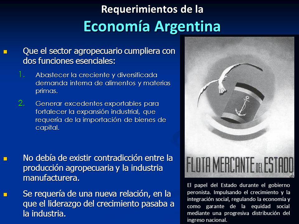 Requerimientos de la Economía Argentina