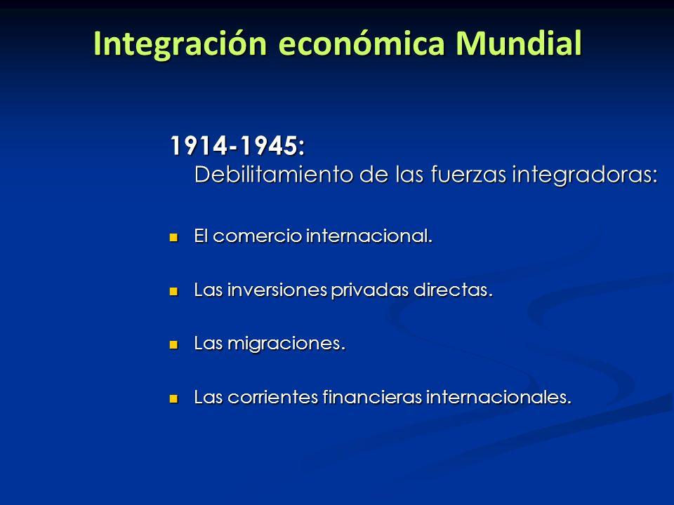 Integración económica Mundial