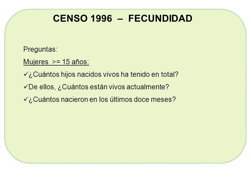 CENSO 1996 – FECUNDIDAD Preguntas: Mujeres >= 15 años: