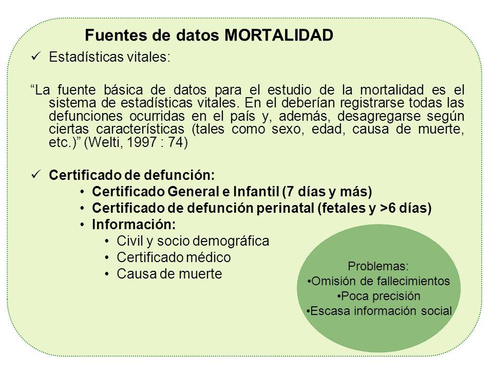 Fuentes de datos MORTALIDAD