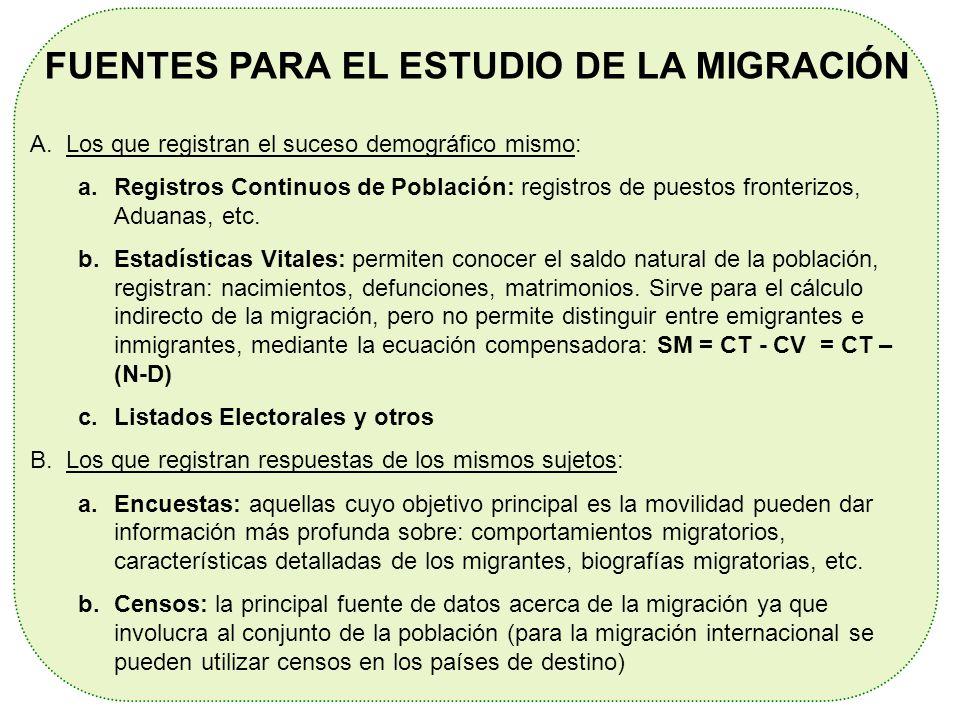 FUENTES PARA EL ESTUDIO DE LA MIGRACIÓN