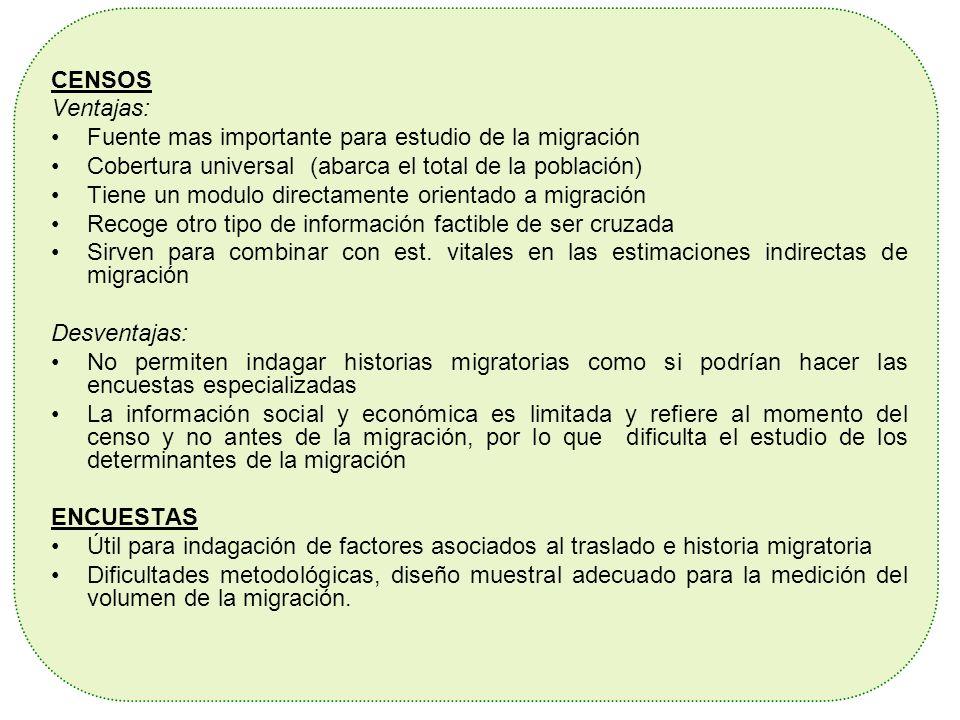 CENSOS Ventajas: Fuente mas importante para estudio de la migración. Cobertura universal (abarca el total de la población)