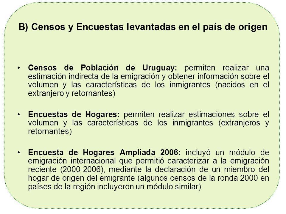 B) Censos y Encuestas levantadas en el país de origen
