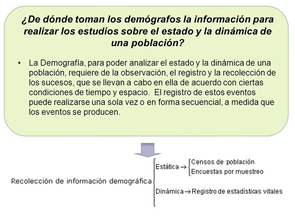 ¿De dónde toman los demógrafos la información para realizar los estudios sobre el estado y la dinámica de una población