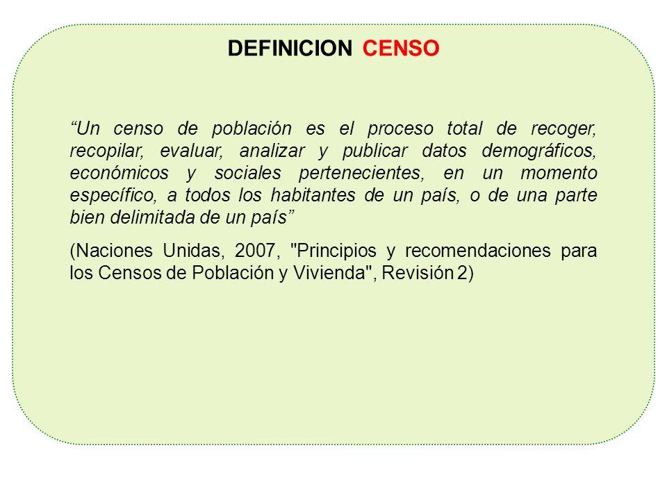 DEFINICION CENSO