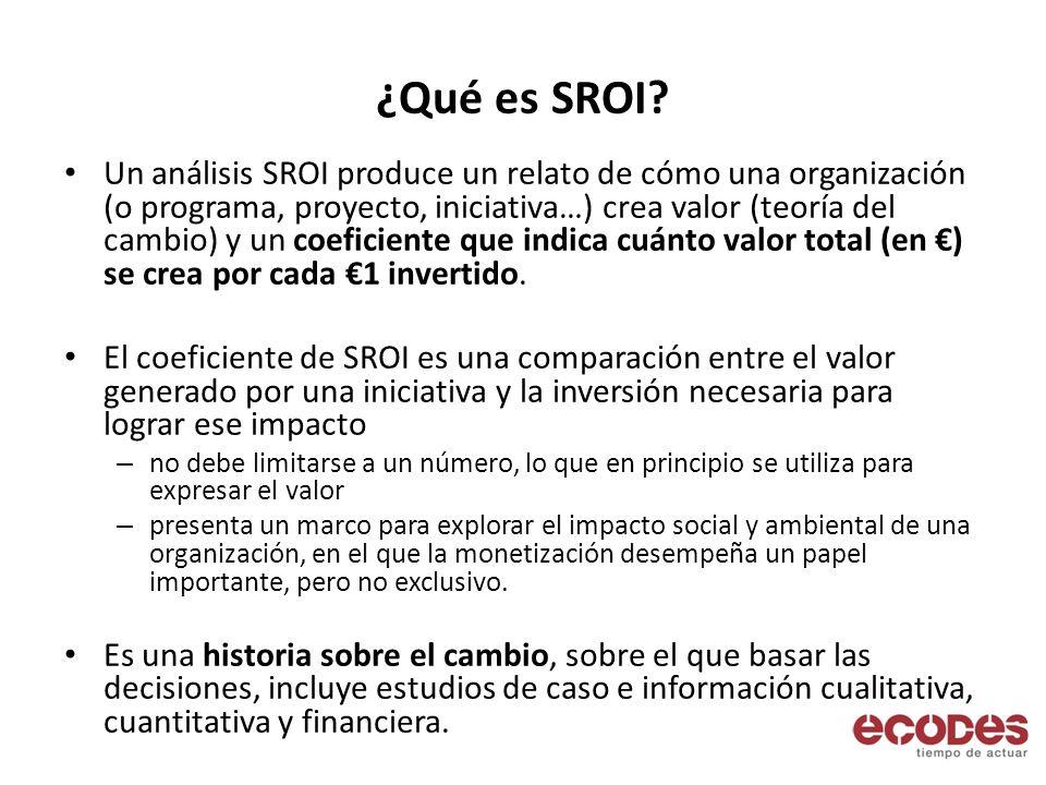 ¿Qué es SROI