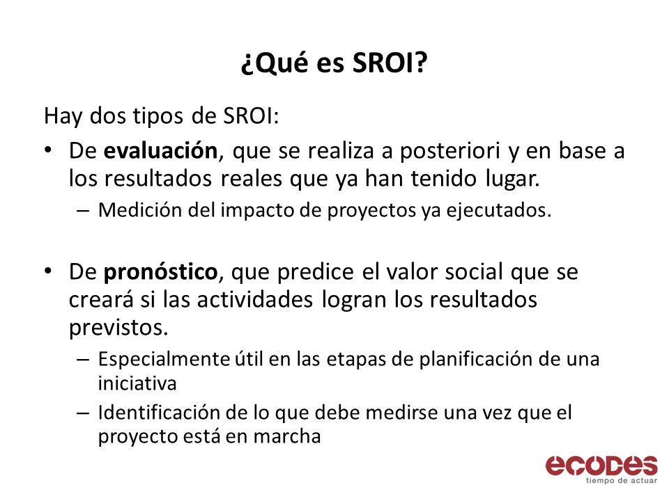 ¿Qué es SROI Hay dos tipos de SROI: