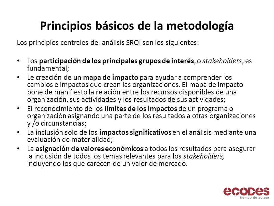 Principios básicos de la metodología
