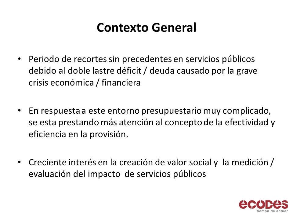 Contexto General